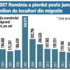 România sfâşiată - Generaţii pierdute: Hemoragia care ne va lăsa fără de ţară