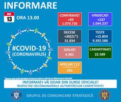 Scade numărul de îmbolnăviri cu coronavirus în Bihor - Un singur caz din 406 teste efectuate