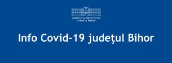 Covid-19 în Bihor - Trei cazuri noi și un deces