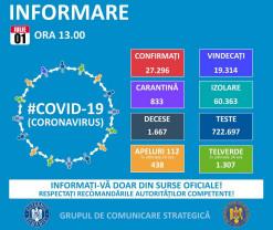 Covid-19 în Bihor - 196 de persoane noi în izolare