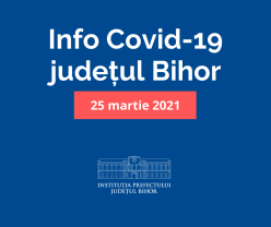 Covid-19 în Bihor - 169 cazuri noi și un deces