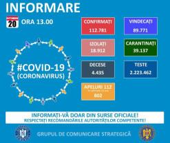 Evoluția pandemiei în Bihor - 769 de cazuri active, 312 în Oradea