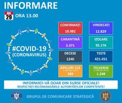 Covid-19 în Bihor - 159 de persoane internate în spital, un deces