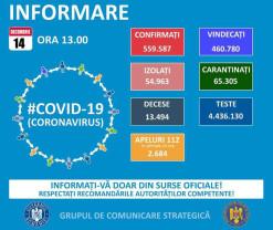 Covid-19 în Bihor - 96 de cazuri noi și 7 decese