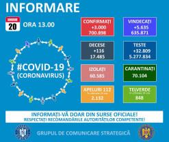Covid-19 în Bihor - 74 de cazuri noi, 7 decese și 1.020 de persoane vaccinate!