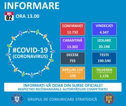 Covid-19 în Bihor - Numărul vindecărilor s-a dublat