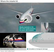 Discuții noi privind prăbușirea zborului MH17 - Rusia trebuie să răspundă