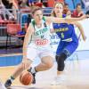 CE de baschet feminin U20 – Divizia B - Învinse de Lituania dar calificate în semifinale