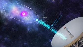 Semnale radio misterioase din spaţiu - Se repetă la fiecare 157 de zile