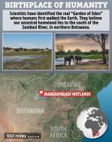 Studiu. Toţi oamenii din zilele noastre se trag din nordul Botswanei - Leagănul omenirii